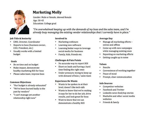 marketing persona exle of a buyer persona buyer persona template for b2b marketing jpg 780 215 602