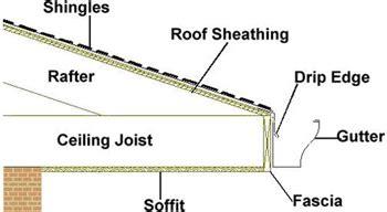 gutter cleaning spotless gutter cleaning  repair