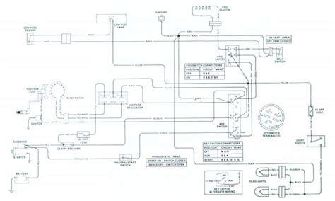 John Deere Wiring Diagram Blaebach