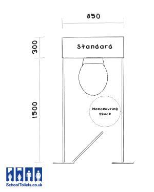 handicap restroom rails toilet cubicle size guidelines for washrooms