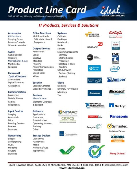 product  card ideal system solutions incideal