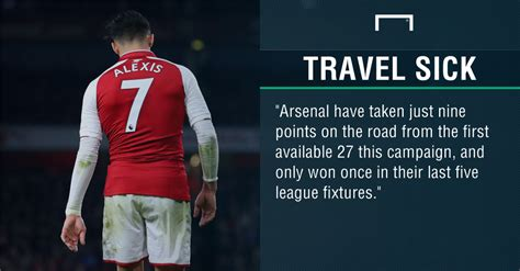 Crystal Palace v Arsenal Betting Preview: Latest odds ...