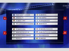 Uefa Champions League 201617 A handy guide to the draw