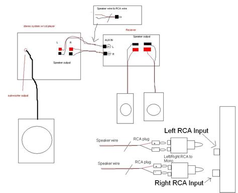 rca to speaker wire diagram free engine image