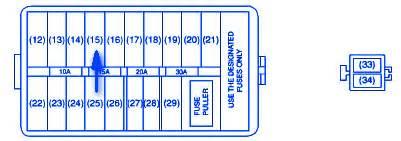Suzuki Aerio Under Dash Fuse Box Block Circuit