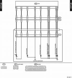 Subaru Crosstrek Service Manual - Cvt Control System Wiring Diagram