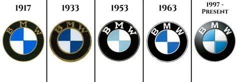 history   bmw logo