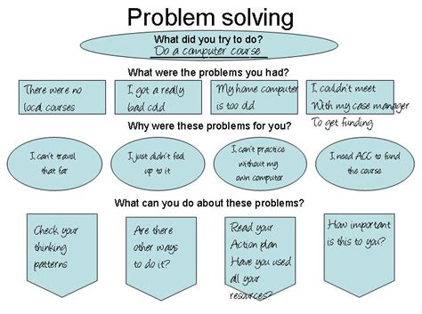practical action plans and a worksheet for problem solving when the actions get stuck