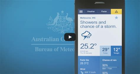bureau weather forecasts at your fingertips with bom weather app sydney