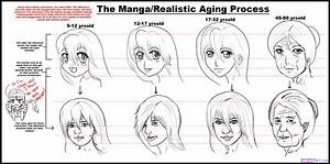How To Draw Manga Style Female faces, Step by Step, Anime ...