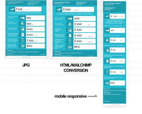 drag and drop custom template mailchimp psd to responsive html email or mailchimp template by
