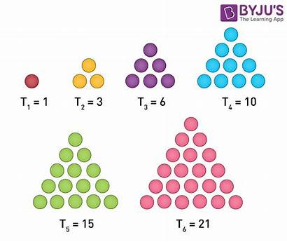 Triangular Numbers Sequence Maths Triangle Number Formula