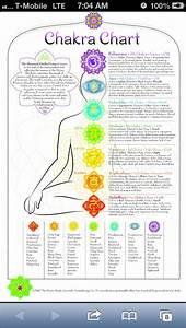 Chakra chart | Namaste | Pinterest | Chakra Chart, Chakra ...