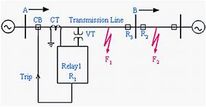 A Real Life Analogy Of The Jurisdiction Of The Relay