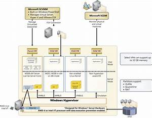 Windows Server 2008 Learning Guide