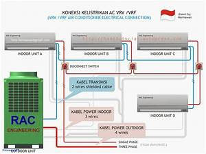 Wiring Diagram Split Type Air Conditioning  U2013 Volovets Info