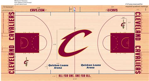 cavaliers give sneak peek   home court design video