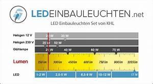 Lumen Watt Tabelle Led : led einbauleuchten set im test 2015 von khl ~ Eleganceandgraceweddings.com Haus und Dekorationen