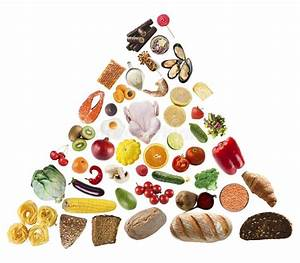 Food Guide Pyramid Stock Images