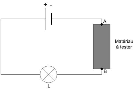 chapitre iii conducteurs et isolants physique chimie