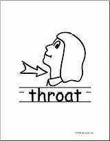 Throat Clipart Clip Basic Words Poster Abcteach Clipground sketch template