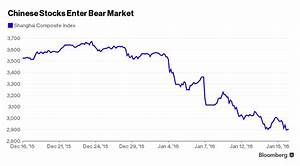 Global Risk Off: China Reenters Bear Market, Oil Tumbles ...