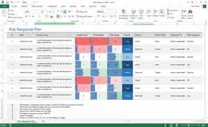 Risk Management Templates In Excel Risk Management Plan Template 24 Pg Ms Word Free Excel Templates