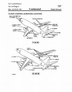 Boeing Flight Manualsfree