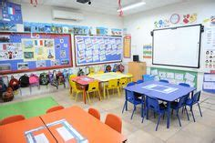 grants for preschool classrooms 137 best classroom layout designs ideas images on 462