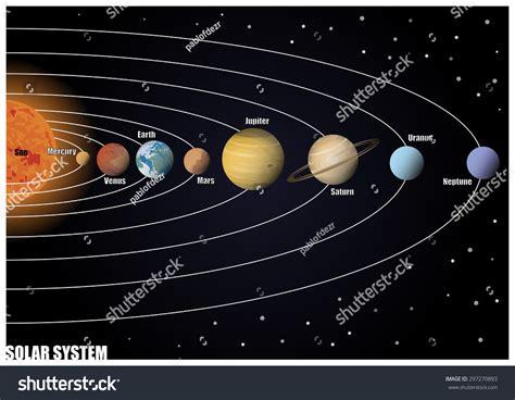 Diagram Solar System Stock Vector Shutterstock