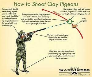 How To Shoot Clay Pigeons