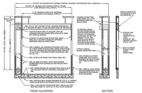 Florida Building Wiring Diagram by Nails Construction Diagram Wiring Diagram Schematics