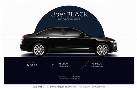 How To Use Uber Taxi Booking Service In India