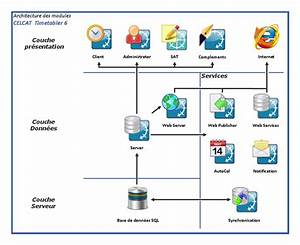 logiciel d architecture 3d gratuit en francais t l With logiciel maison 3d mac 0 32 logiciel amnagement intrieur mac idees de dcoration