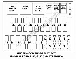 Under Hood Fuse Box Fuse And Relay Diagram  1997