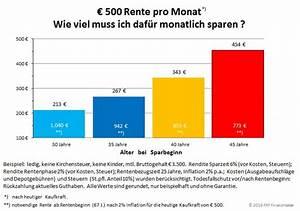 Wie Kann Ich Meine Rente Berechnen : wie viel muss ich f r die rente sparen finanzblog ~ Themetempest.com Abrechnung