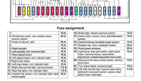 Skoda Felicium Fuse Box Diagram by Diagram Skoda Favorit Wiring Diagram Version Hd