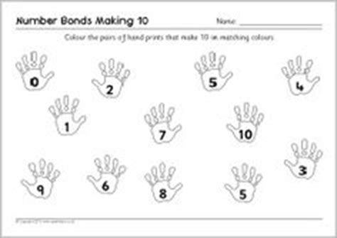 figurative on pinterest number bonds hundreds chart and decomposing numbers