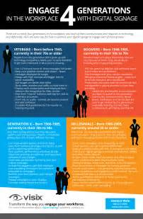4 Generations in the Workplace Infographic