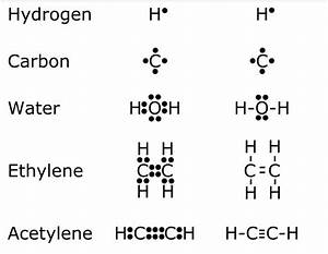 48 Best Images About Chemical Bonding On Pinterest