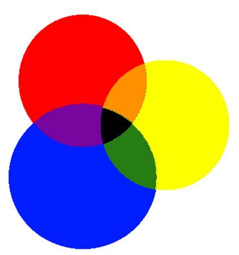 blau und rot ergibt farben hexacode