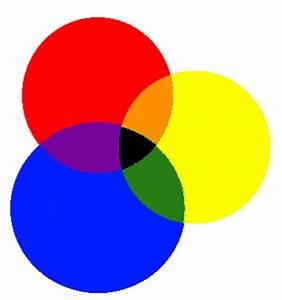 Braun Und Grün Ergibt : farben hexacode ~ Markanthonyermac.com Haus und Dekorationen