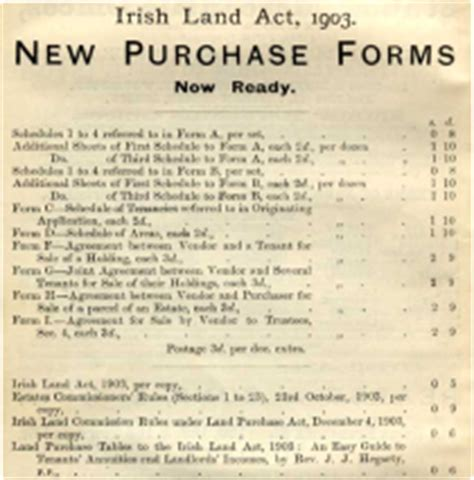 wyndham land purchase act 1903