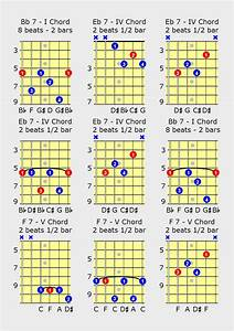 Blues Chord Progression Chart  U2013 12 Bar Blues Chord