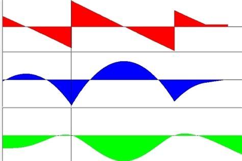 Descargar Gratis Easyeda Simulacion Circuitos Diseno