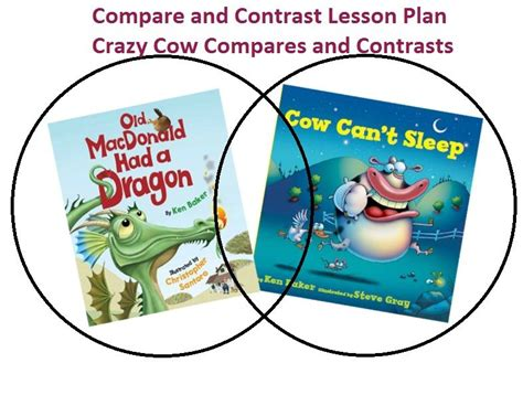 Compare And Contrast Lesson Plan Crazy Cow Compares And Contrasts Helps Teachers Achieve Common