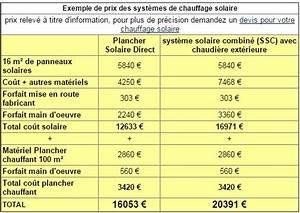 Prix D Un Panneau Solaire : cout installation chauffage energies naturels ~ Premium-room.com Idées de Décoration