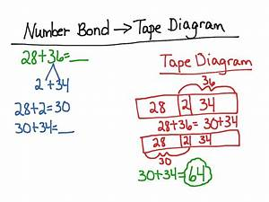 Number Bond To Tape Diagram