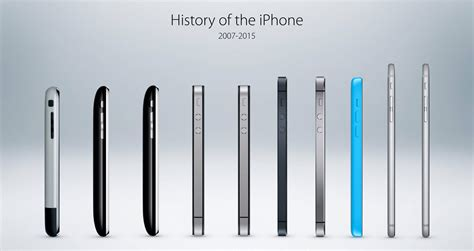 history of the iphone complete iphone news guide reviews tips xiosmanual