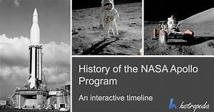 Timeline of the NASA Apollo Program - Histropedia Blog